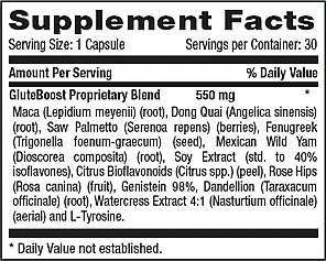 gluteboost-ingredients